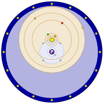 0121-tychonian_system.png
